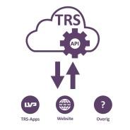 TRS-API integratie mogelijkheden
